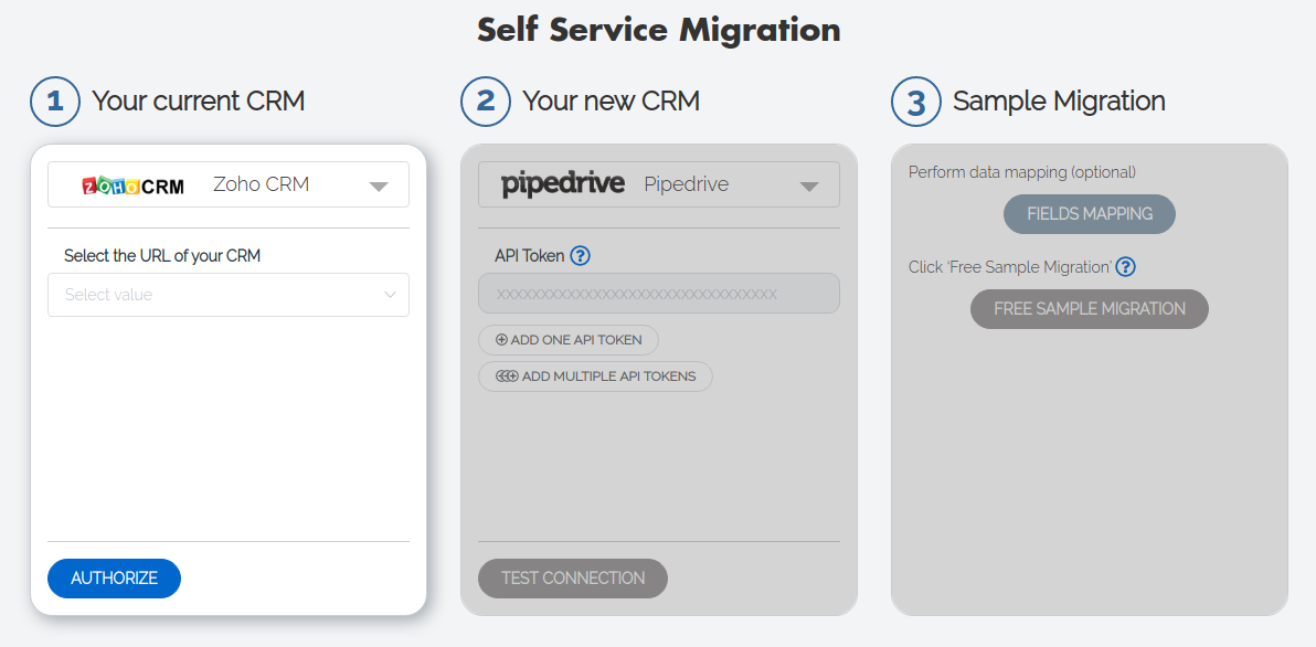 How to migrate from Zoho to pipedrive