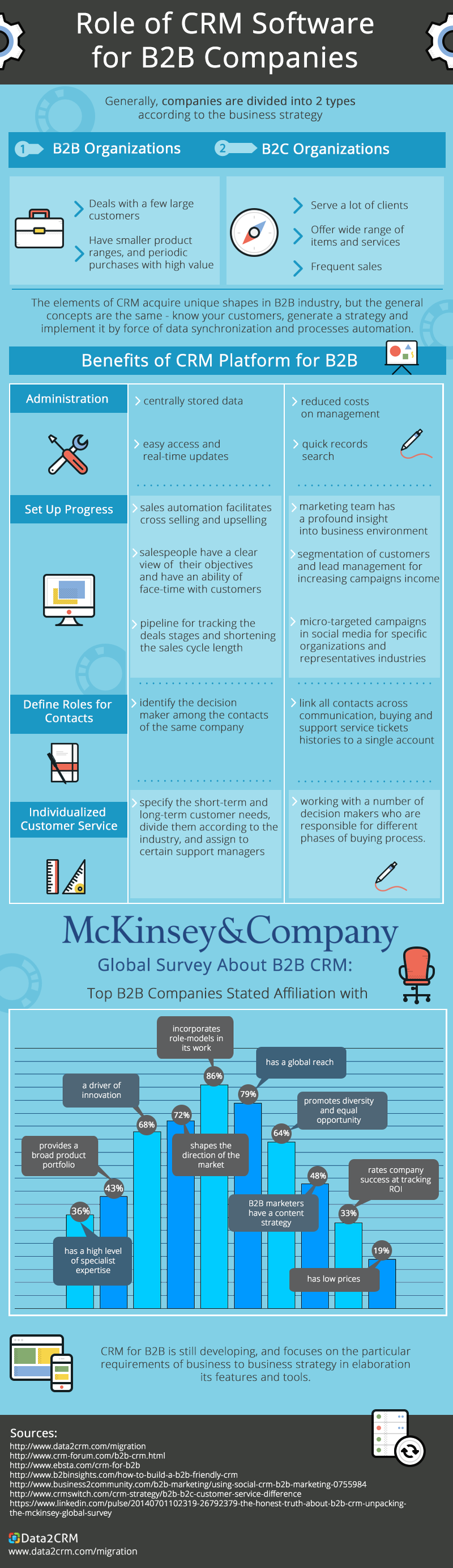 CRM-for-B2B