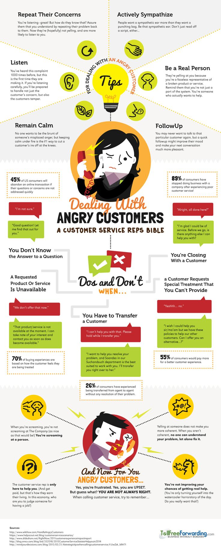 Customer-Service-Dealing-With-Angry