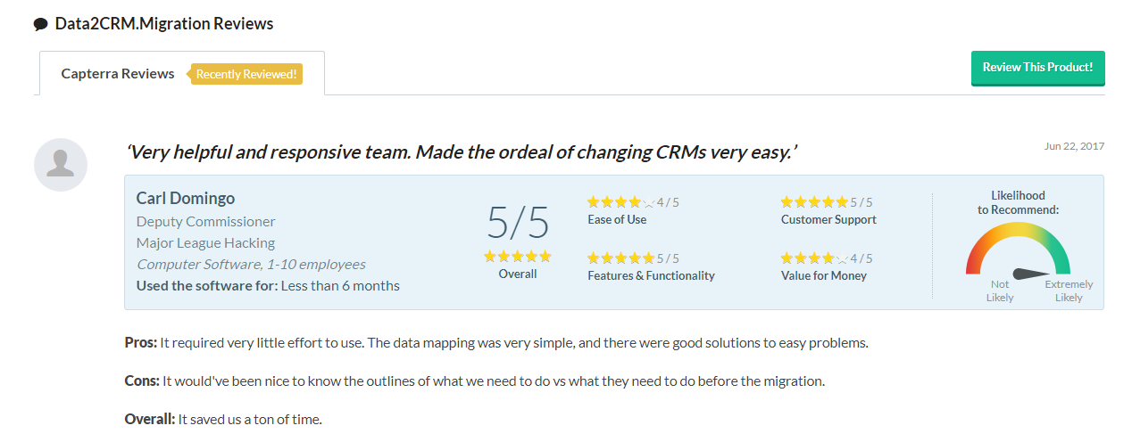 data2crm-review