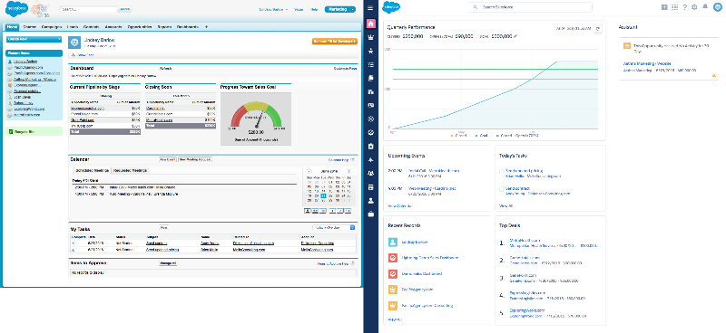 salesforce classic vs lightning experience