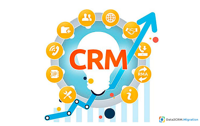 Traditional CRM